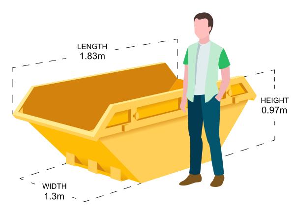 4 Yard Skip Dimensions